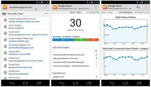 Google Analytics alkalmazás Androidra
