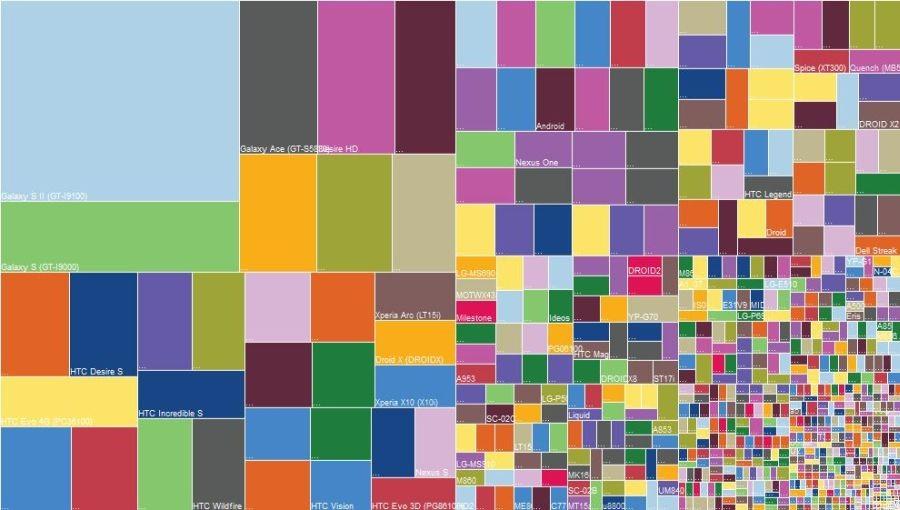 A sötét oldal - OpenSignal ábra